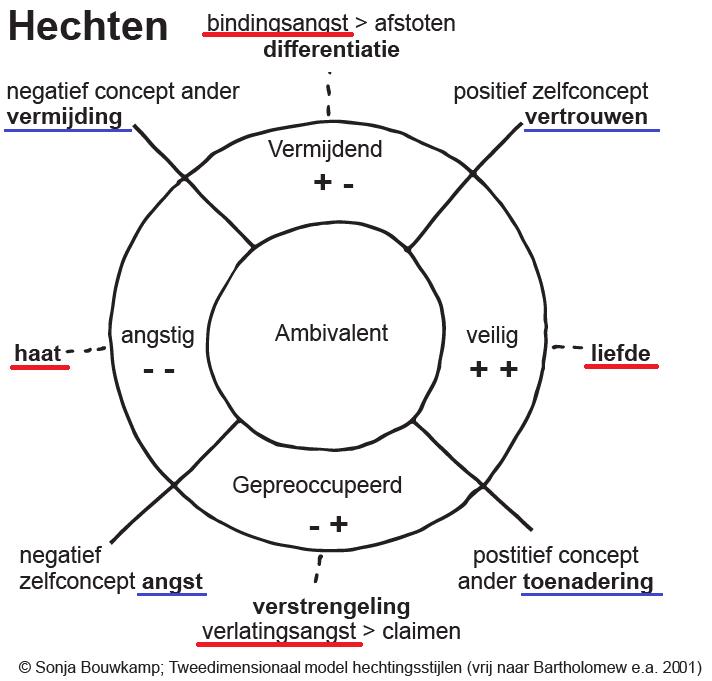 Deze afbeelding heeft een leeg alt-attribuut; de bestandsnaam is Hechten-Bouwkamp-1.png